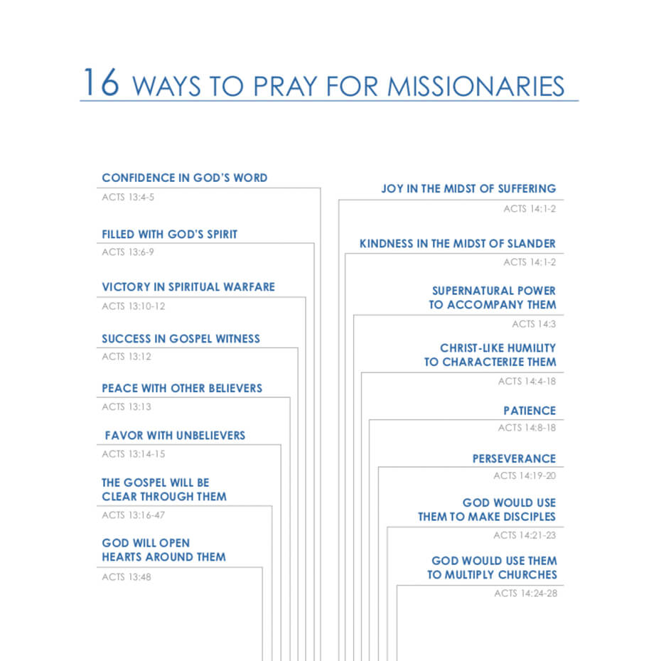 16 Ways to Pray for Missionaries